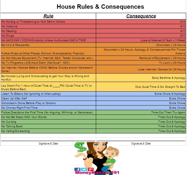 This chart comes in handy when you have kids around the house. Hang it up and it tells exactly what kind of consequence there is going to be for breaking a rule. This one is set up for my son, but …