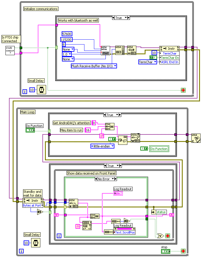 Labview How To With The Androidaq Data Acquisition Module Electronic Schematics Data Arduino