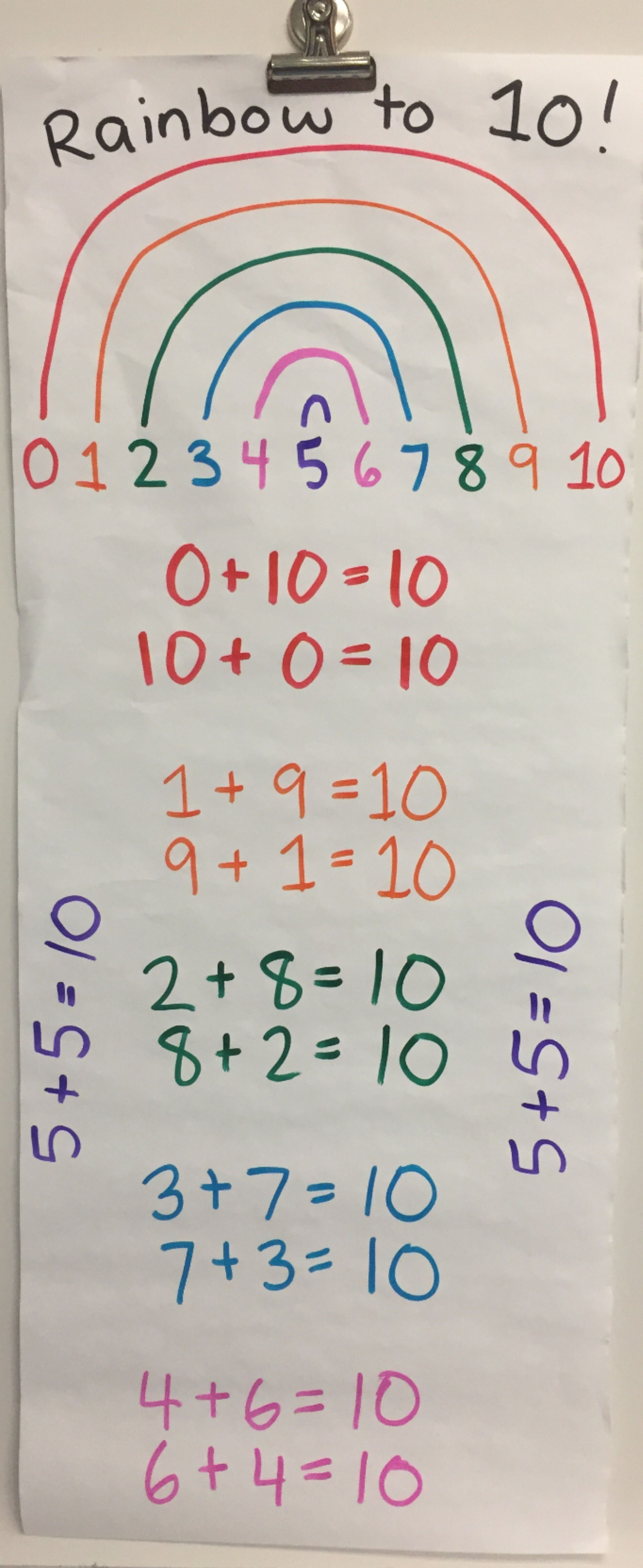 Rainbow To 10 Anchor Chart In