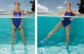 Cardio And Strength Training Water Workout For The Pool Prevention Com Pool Workout Swimming Workout Water Exercises