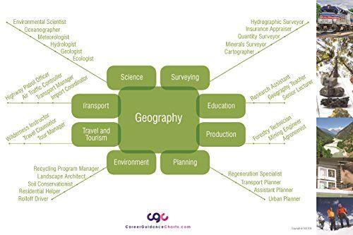 Core Curriculum Career Poster Set Career Guidance Charts http://www.amazon.com/dp/B018U6BW8O/ref=cm_sw_r_pi_dp_UDzwxb0FZD29F