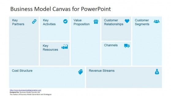 Business Model Canvas Template for PowerPoint Template, Canvases - business model canvas template