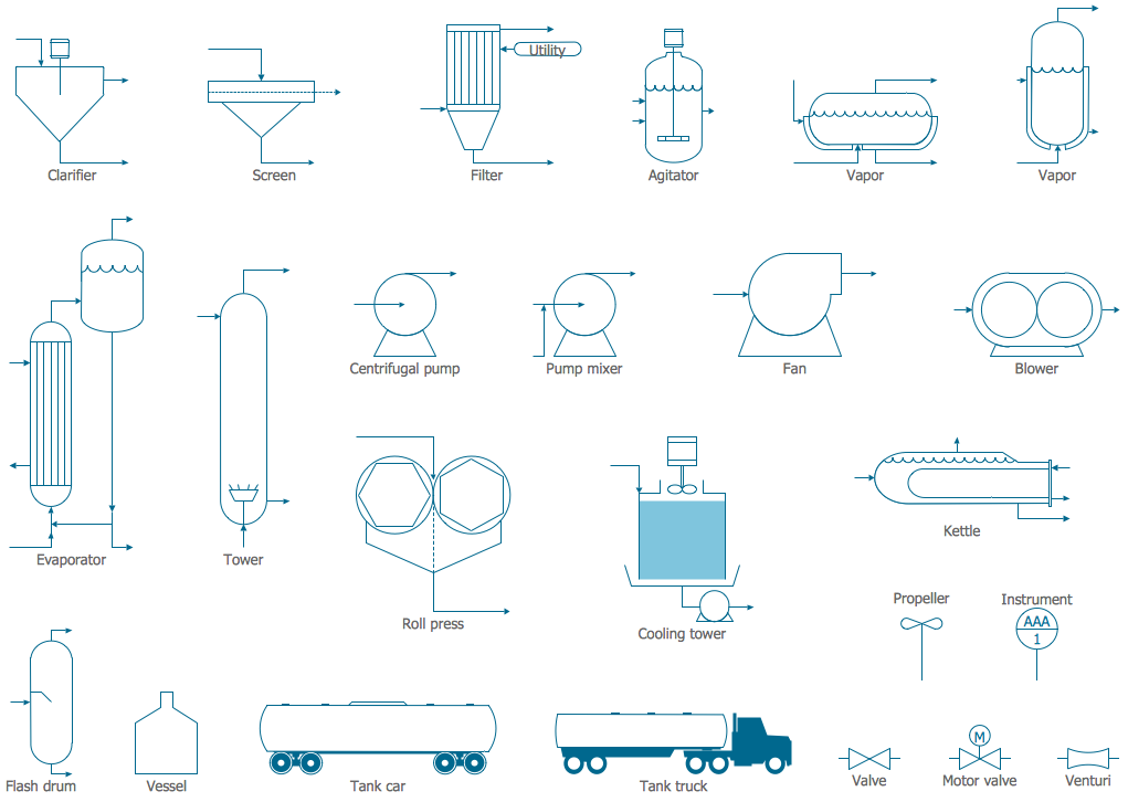 Process Flow Diagram Symbols from Chemical Engineering | science