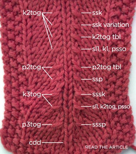 Knitting Crochet Difference : Different decreases from the twist collective knitting
