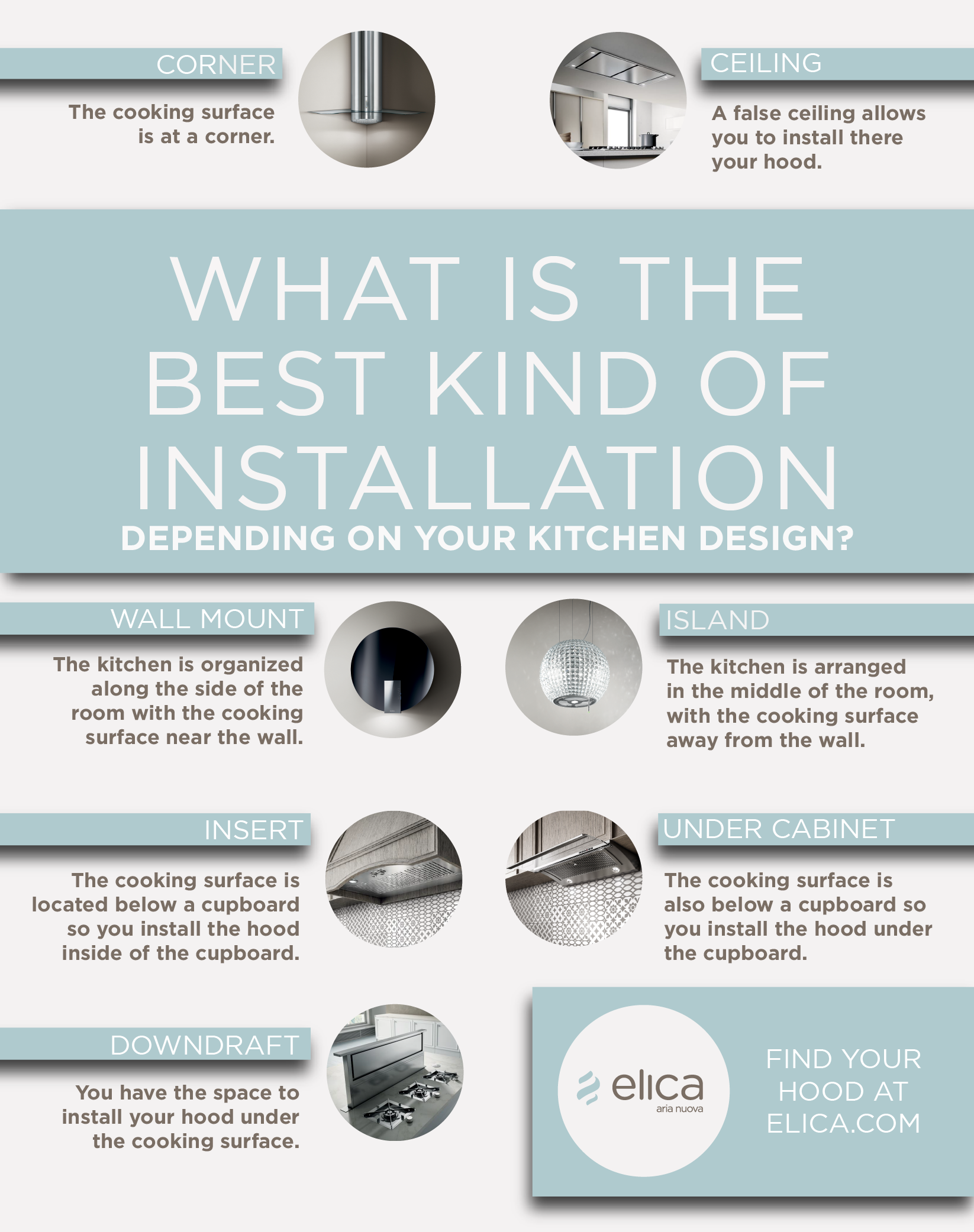 In Elica we have hoods for many kinds of installation. Find which ...