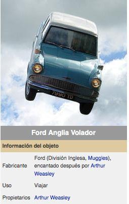 Anglia Harry Potter Harry Potter Hogwarts School Ford