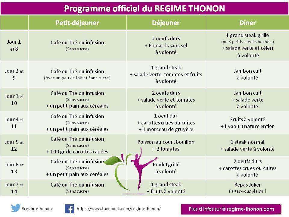 programme régime