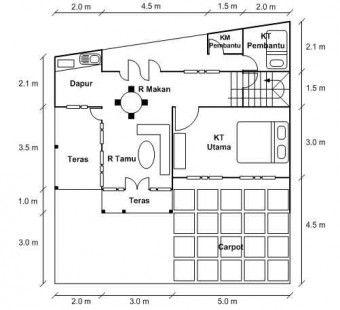 Instalasi Listrik Rumah Sederhana Rumah Sketsa Tidur