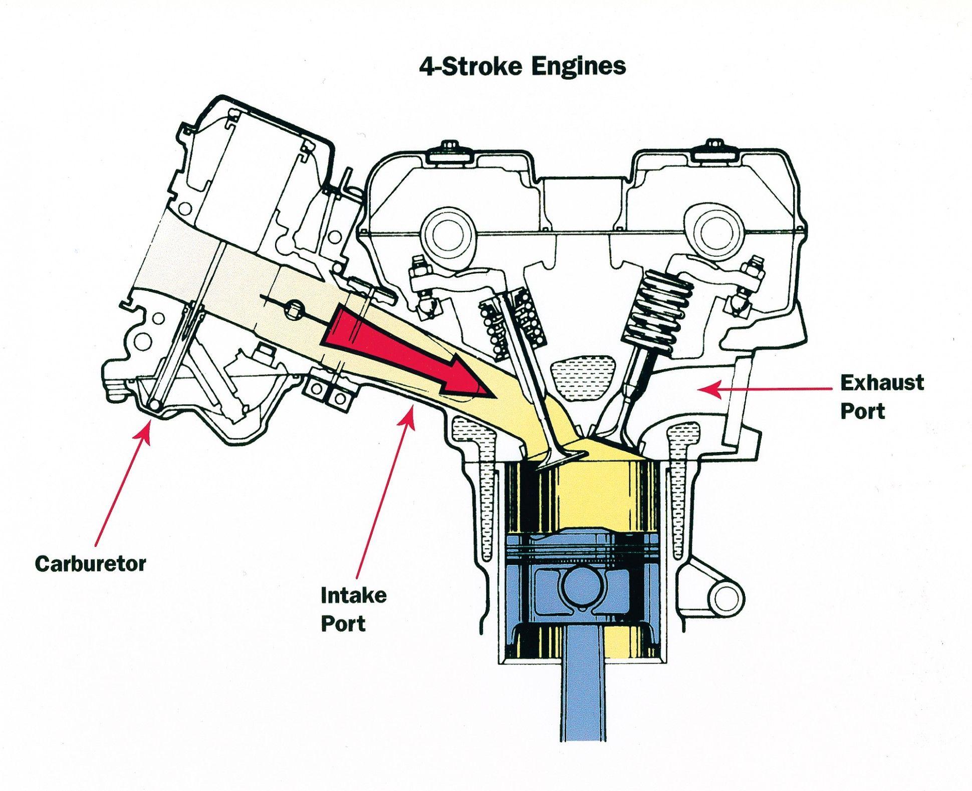 Jake Brake Wiring Diagram 3406e