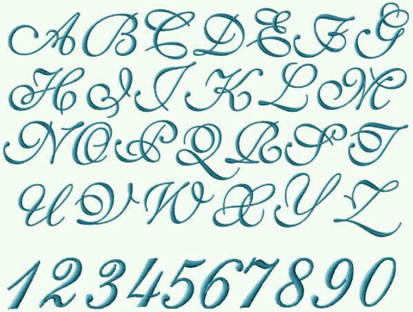 Pin by Pooja Sharma on is | Lettering, Abc font, Calligraphy