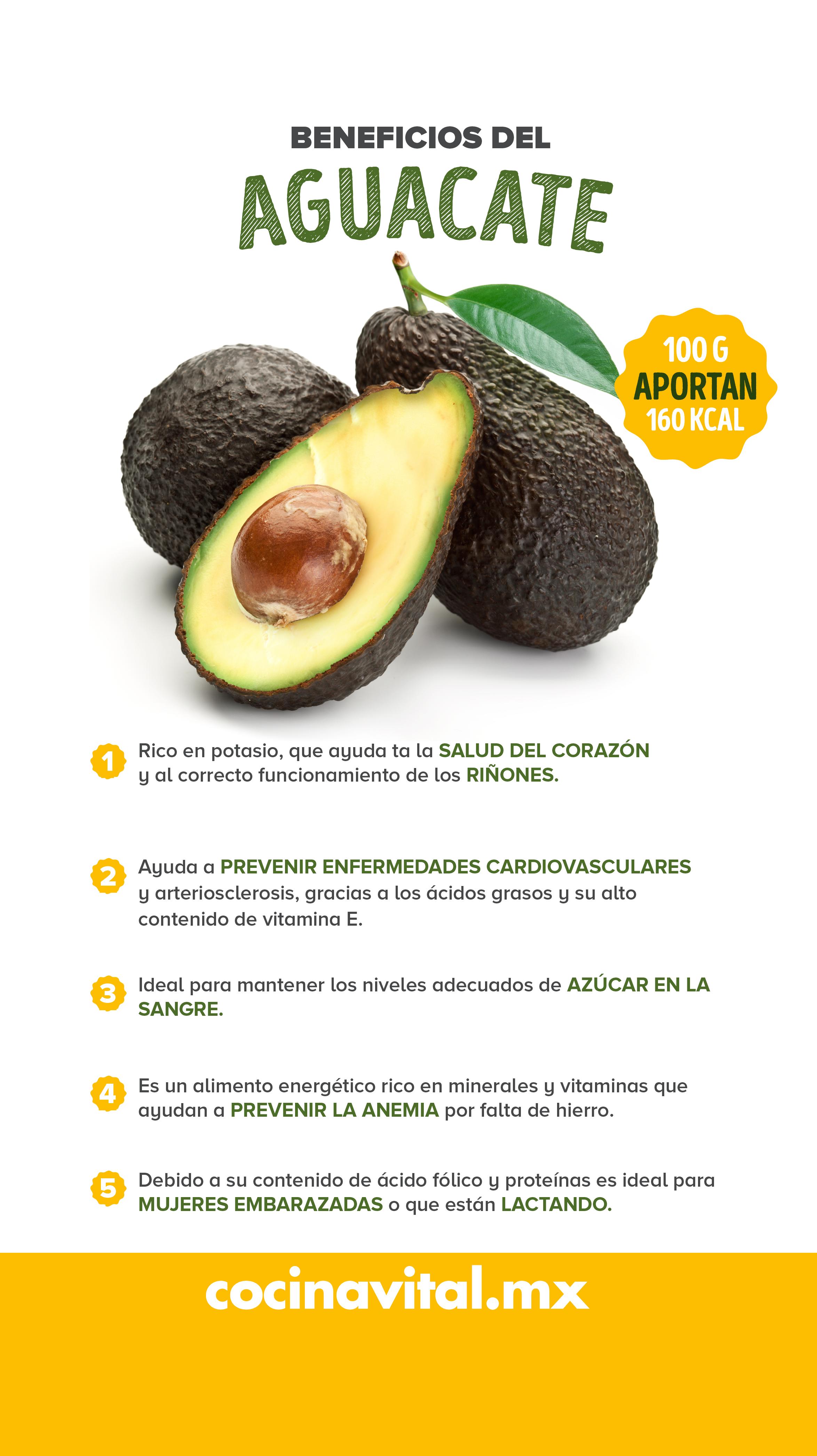 10 Increíbles Beneficios Del Aguacate Razones Para Agregarlo A Tu Comida Aguacate Beneficios Frutas Y Verduras Beneficios Beneficios De Alimentos