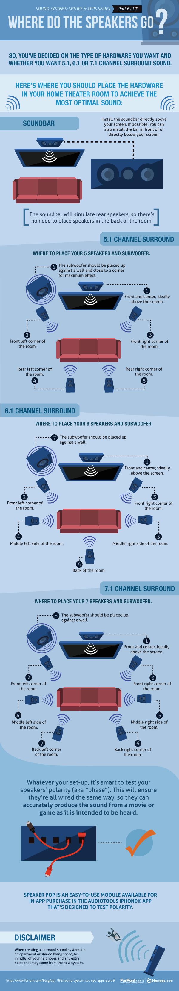 Part Six - Sound Systems - ForRent.com - Homes.com | Projectors For ...