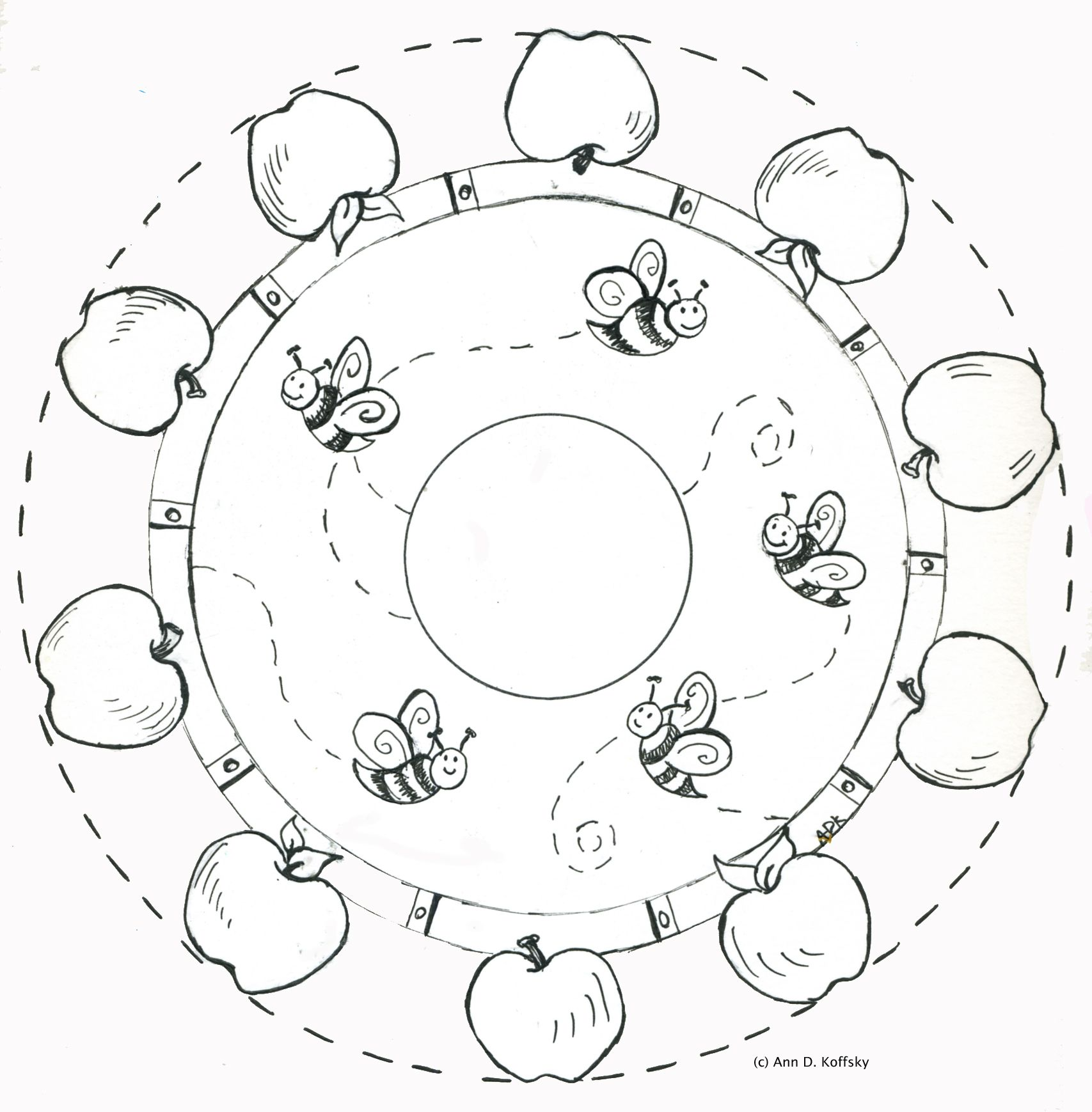 Rosh Hashonah Activity For Kids Here Is A Honey Plate Project Have Your Child Color It In And