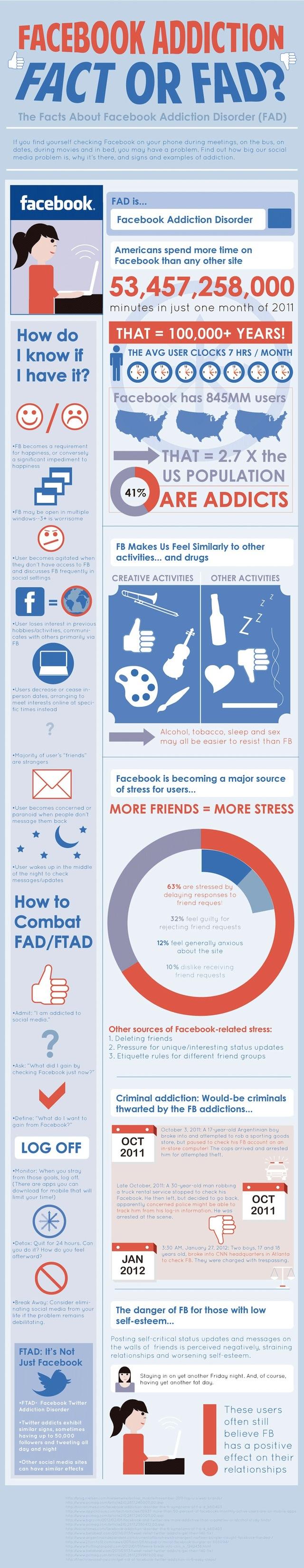 Eres adicto a Facebook? Infografía
