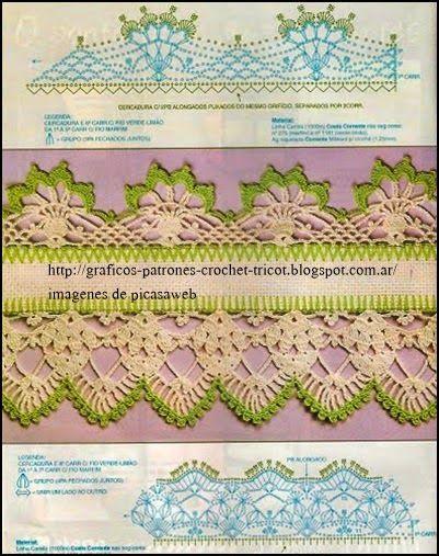 Patrones crochet ganchillo graficos puntillas - Puntas de ganchillo ...