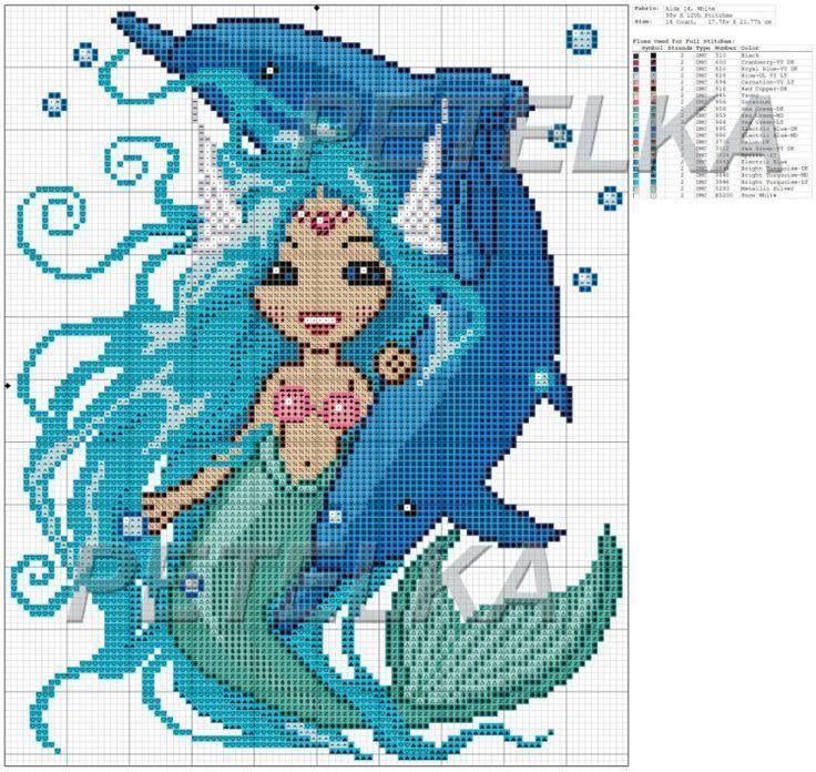 Delfín y Sirenita