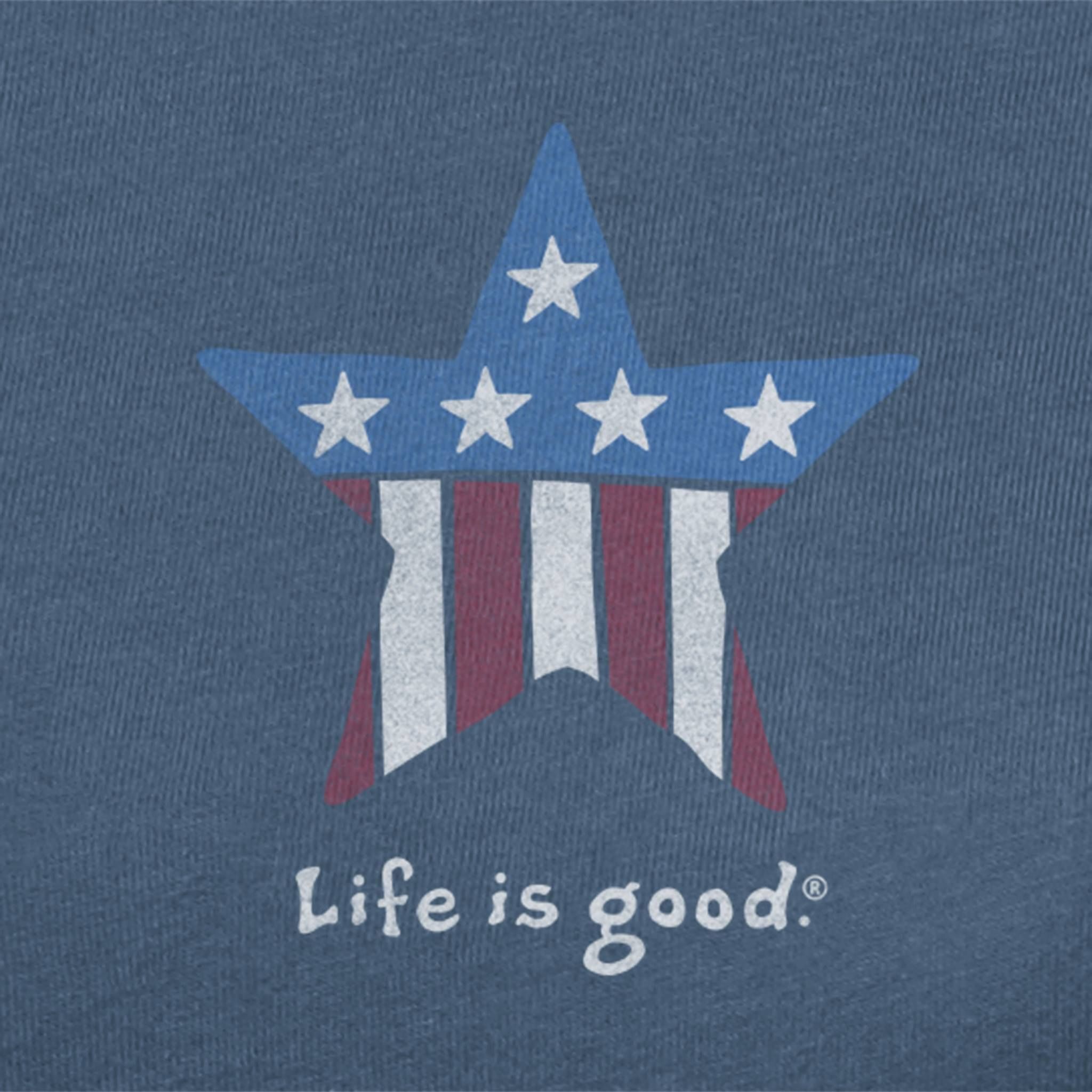 Memorial Day, Fourth of July and Labor Day!