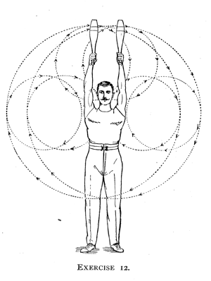 Indian club swinging, instruction manual from 1905