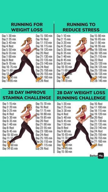 You need only 4 weeks to become slimmer!!! Easy plan to change the body in 1 month!!! It could help...