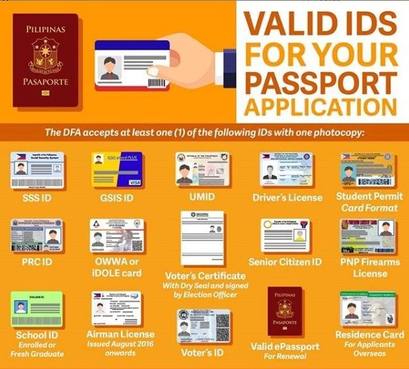 COMPLETE GUIDE: How To Get A Philippine Passport (Steps