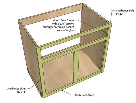 Kitchen Cabinet Sink Base 36 Full Overlay Face Frame Kitchen
