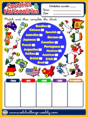 #COUNTRIES AND NATIONALITIES WORKSHEET GET THE PACK HERE: http://www.teachenglishstepbystep.com/packs.html