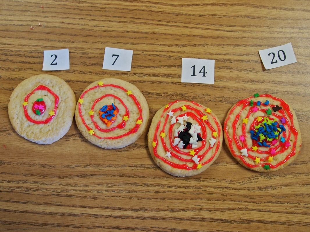 Atomic Model Cookies Yummy