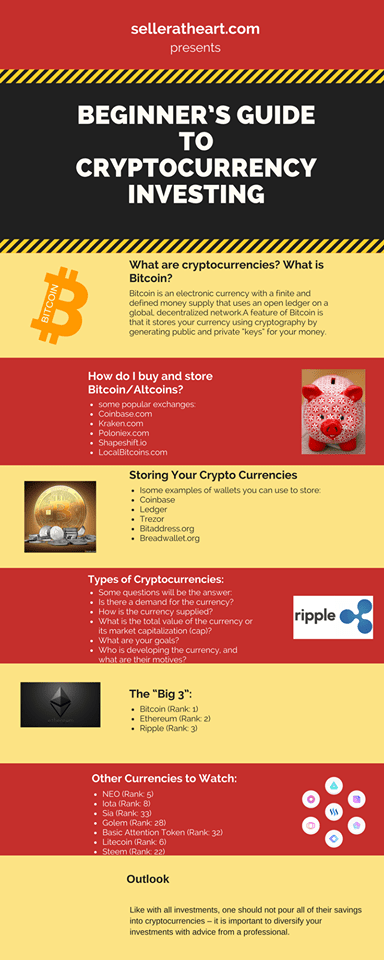 The ultimate beginners guide to cryptocurrency investing people have been asking me how to get started putting money in bitcoin and other cryptocurrencies ccuart Image collections