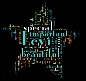 personalized word art great gift idea site will put your words into templates ready for printing