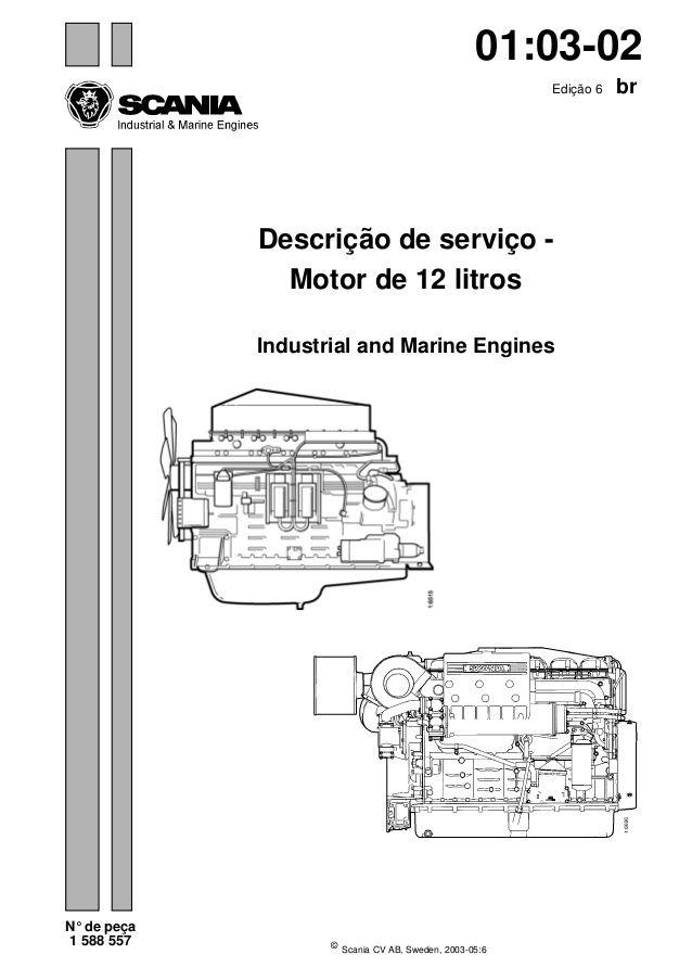 Scania Cv Ab Sweden 2003 05 6 N De Peca 1 588 557 Bredicao 6