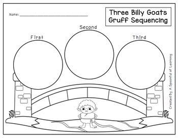 The Three Billy Goats Gruff Literacy Activities