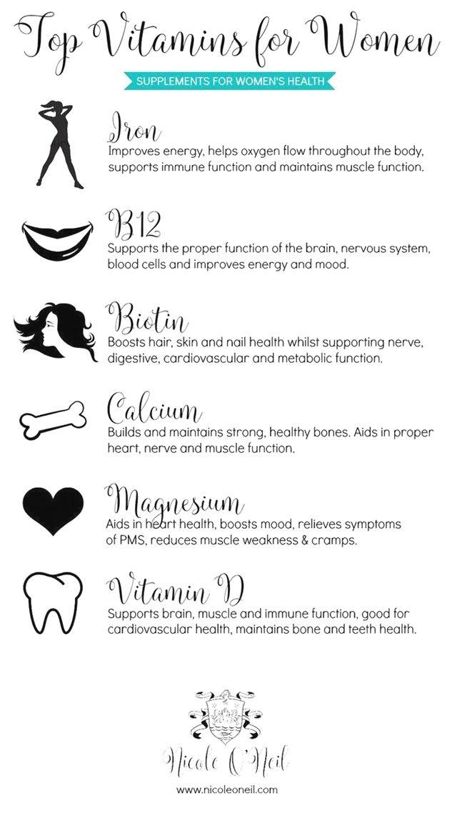 The Best Vitamins for Women's Health #vitamins