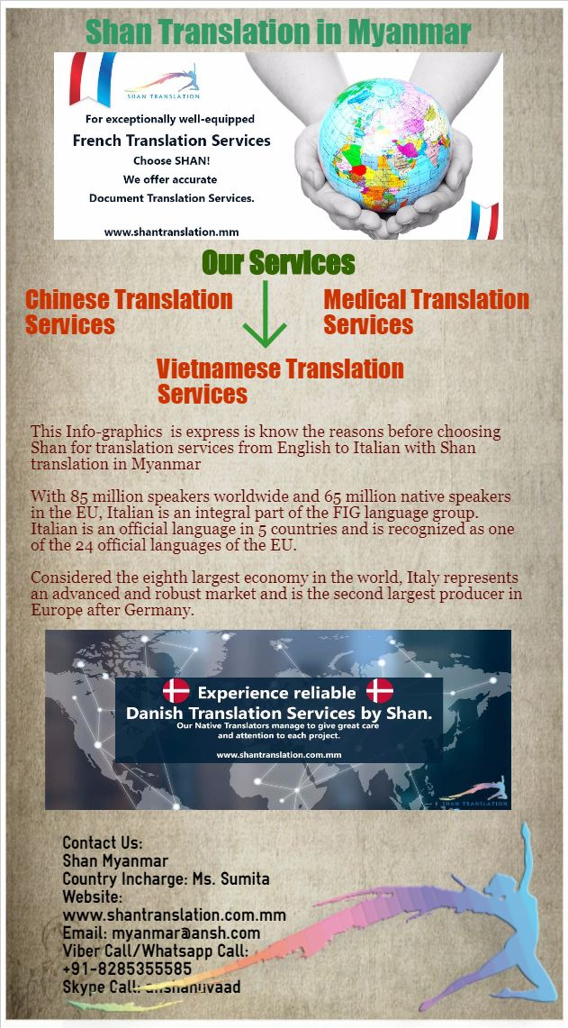 Pin by shan translationmm on Shan Translation Myanmar | Website