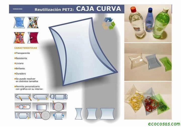 n ideas para reciclar botellas de plstico