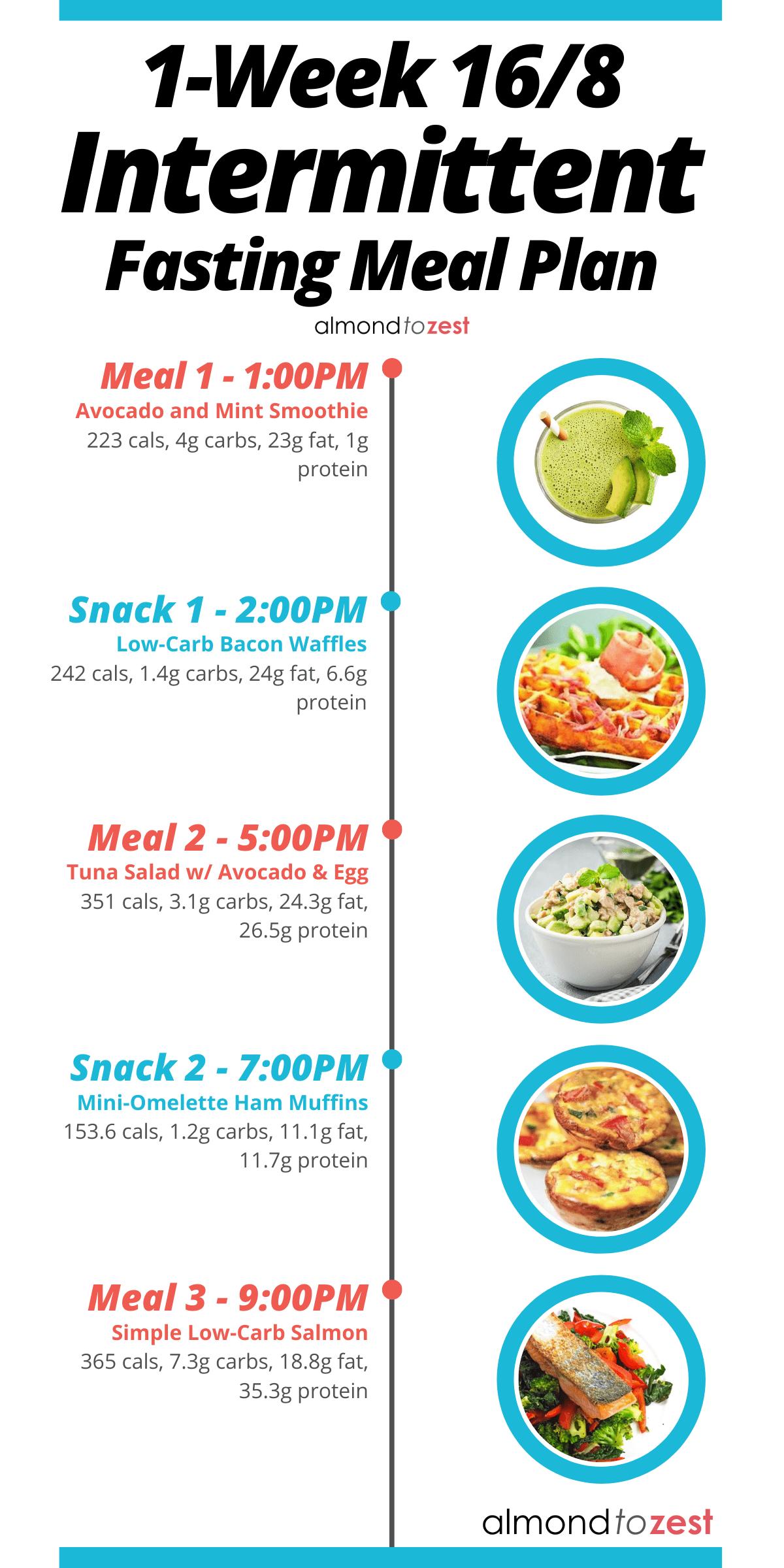 8 hour diet plan recipes