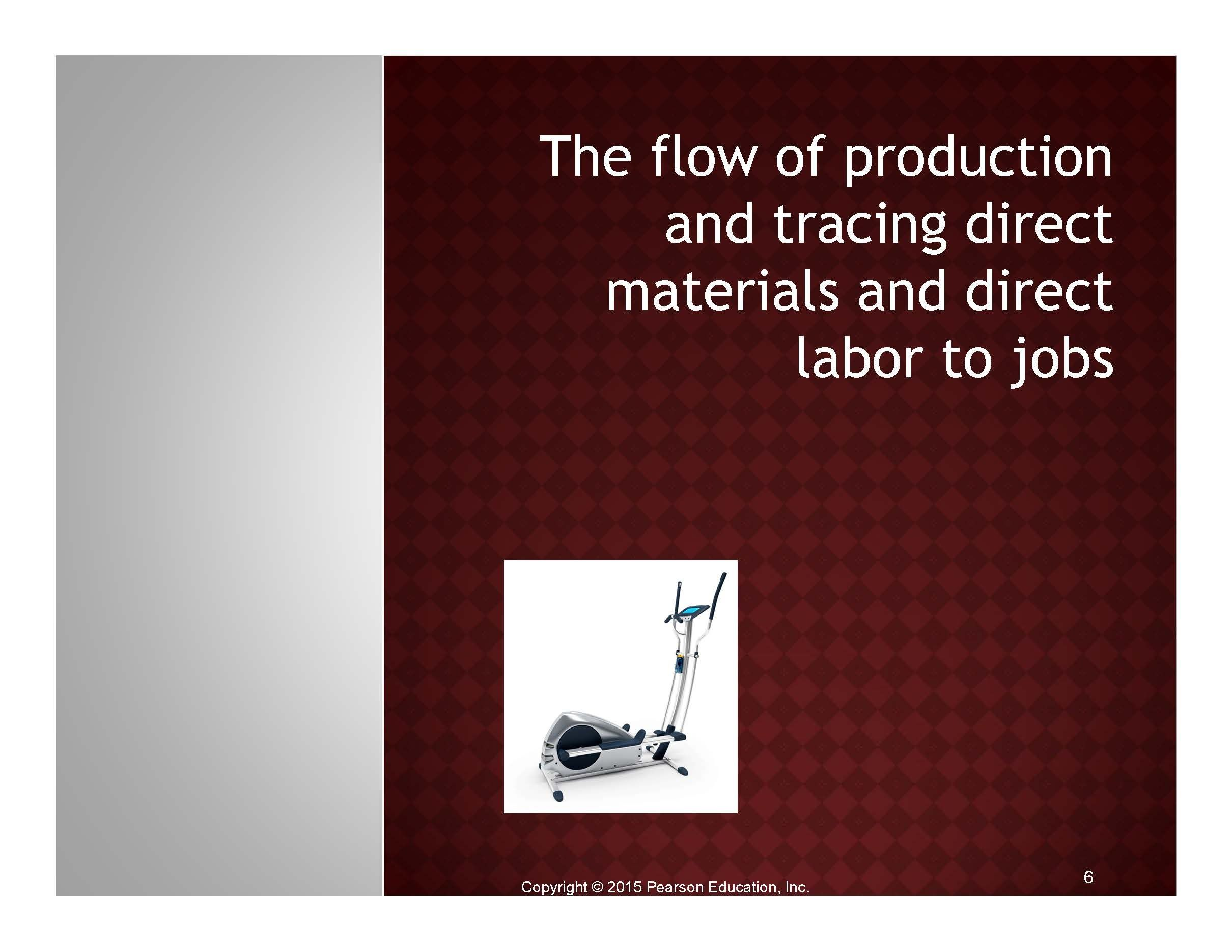 Ch 3 Flow Of Production Amp Tracing Costs