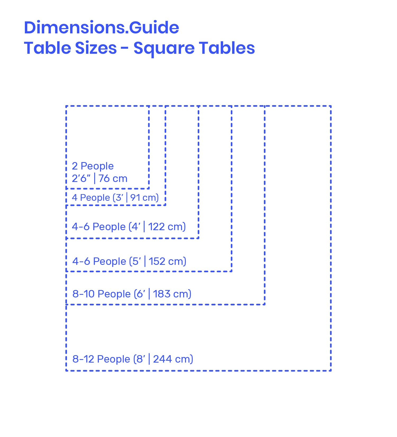 Square Tables Size Diagram Square Tables Square Dining Room Table Square Kitchen Tables