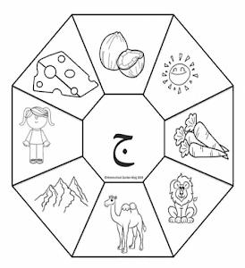 ورقة عمل لرياض الاطفال 1 تعليم صوت الحروف تلوين أ إلى ذ Drawings Artworks Windows Server 2012 Cards Windows Server