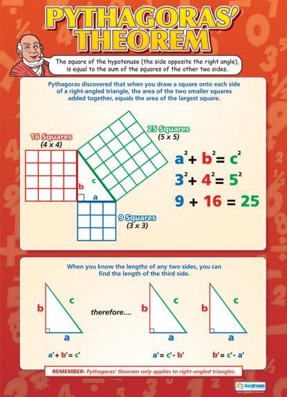 Pythagoras Theorem Maths Numeracy Educational School Posters Math Poster Studying Math Teaching Math