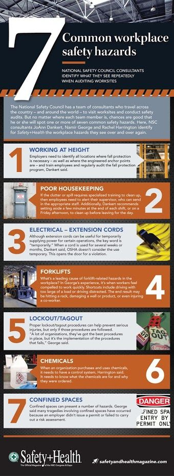 effective housekeeping and workplace hazards Safe housekeeping if you want to learn about attitudes toward safety, just take a look at housekeeping habits good housekeeping is really one of the most important aspects of safety.