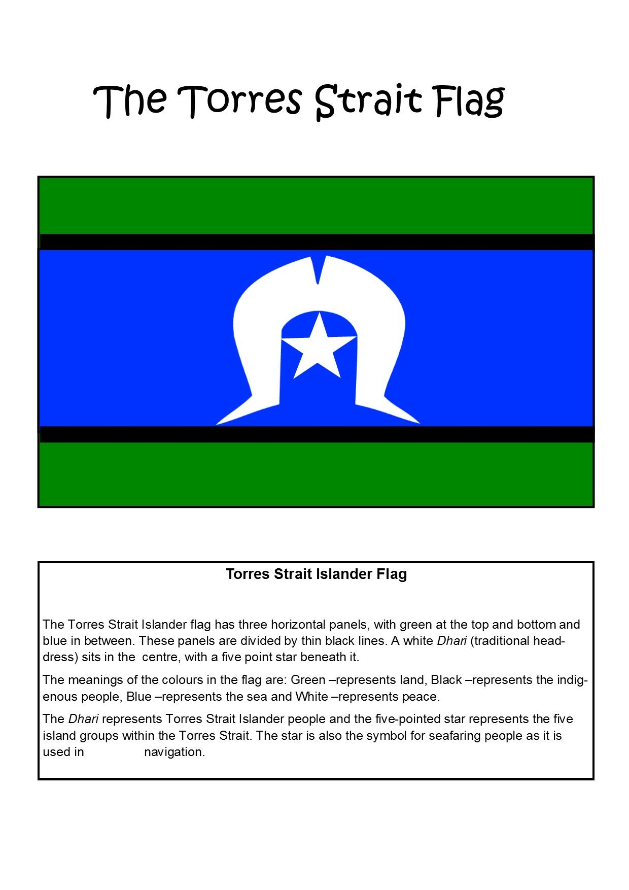 Torres Strait Flag Teaching Resource With Images