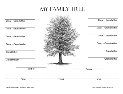 December Worksheets and Coloring Pages: My Family Tree - 4 ...