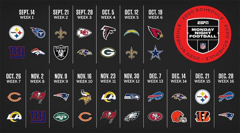 Nfl Monday Night Football Schedule 2020 Monday Night Football Monday Night Football