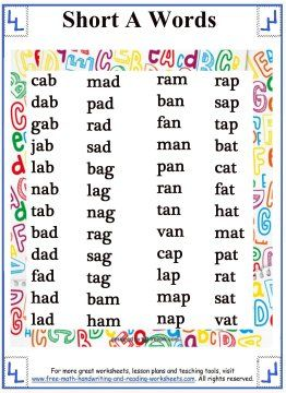 Short Vowel Sound Word Lists English Phonics Phonics Words Phonics