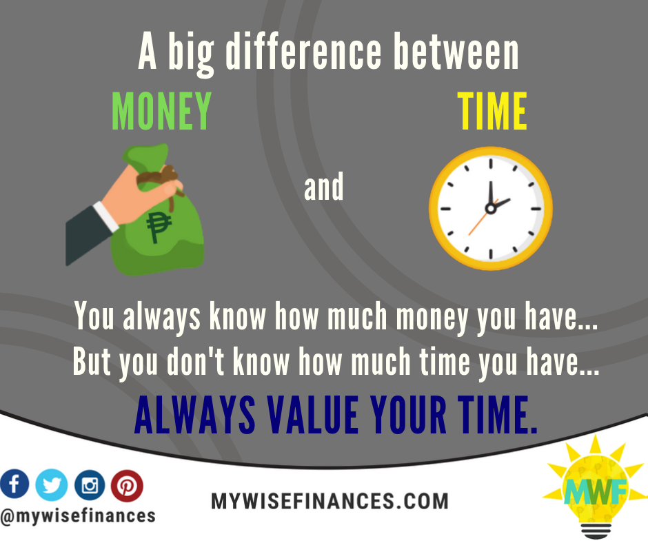 Time Is The Only Non Renewable Resource We Each Have 24 Hours A Day And We Cannot Have Mor Life Insurance Marketing Life Insurance Facts Insurance Investments