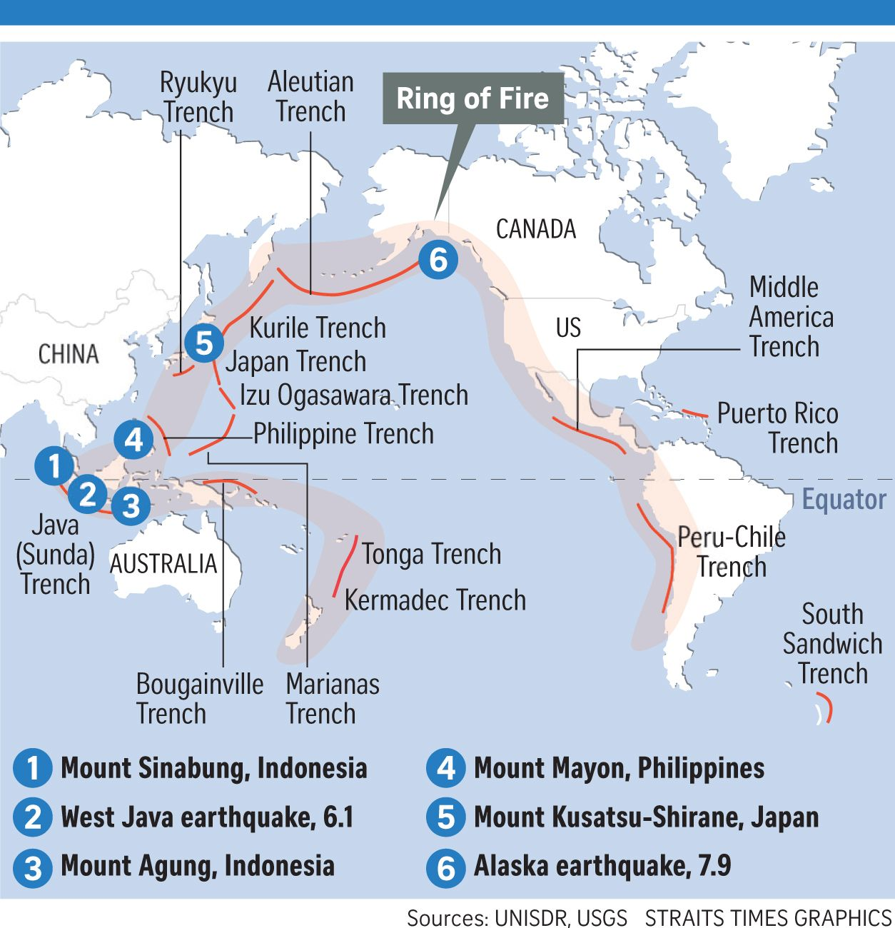 Activity Along Pacific Ring Of Fire Normal Say Experts