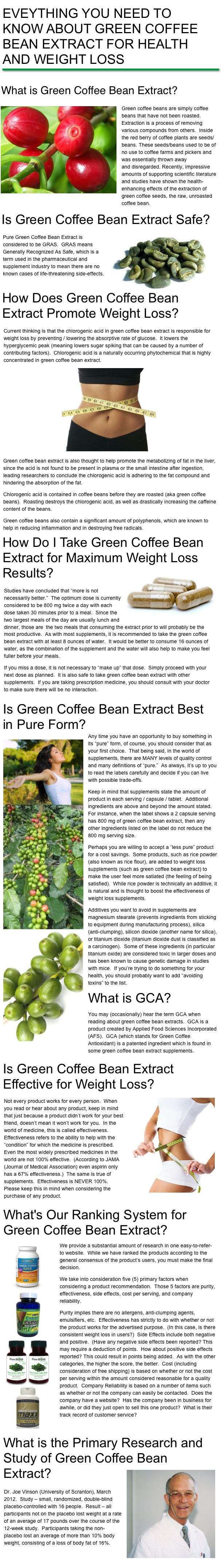 Everything you need to know about Green Coffee Bean