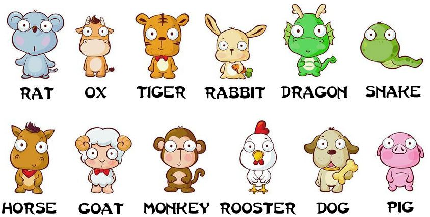Chinese Calendar Animals - Academic Calendar