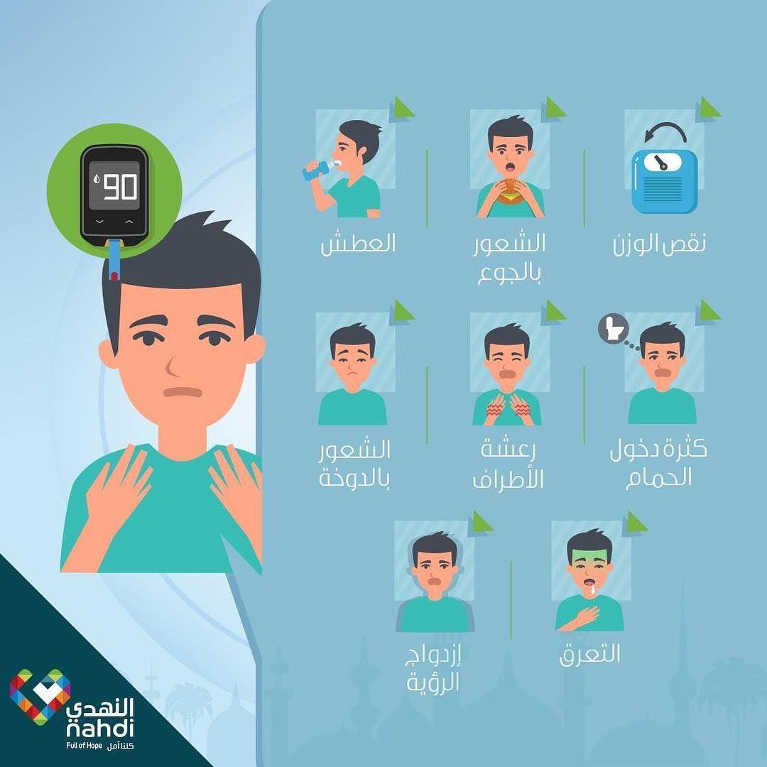 ما هي أعراض مرض السكري للاستشارات الخاصة بمرض السكري في رمضان الرجاء الاتصال Aesthetic Photography Social Media Diabetes