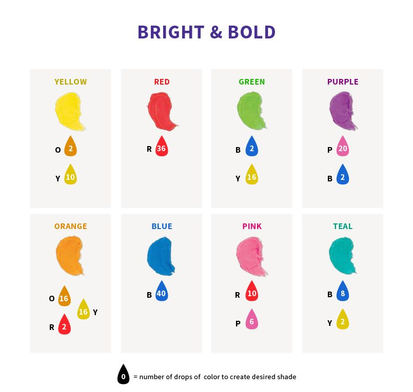 Color Right - Icing Color Chart | Desserts | Pinterest | Icing ...